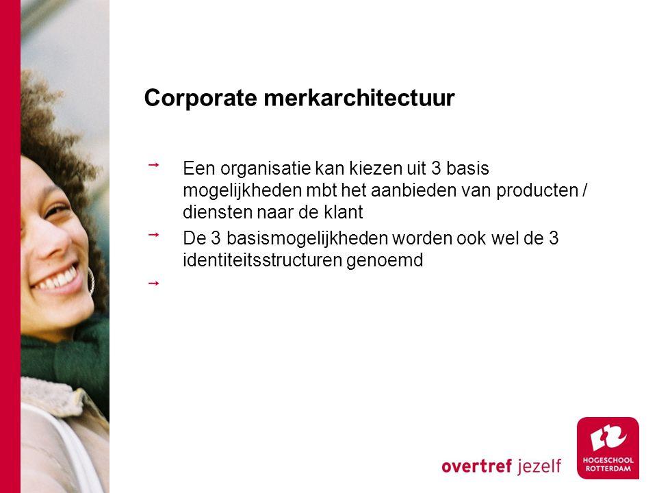 Corporate merkarchitectuur Een organisatie kan kiezen uit 3 basis mogelijkheden mbt het aanbieden van producten / diensten naar de klant De 3 basismog