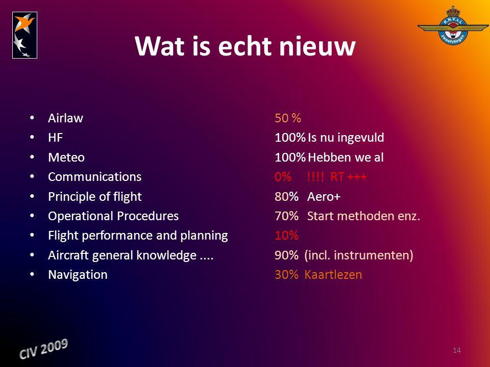 Wat is echt nieuw Airlaw50 % HF100% Is nu ingevuld Meteo100% Hebben we al Communications0% !!!! RT +++ Principle of flight 80% Aero+ Operational Proce