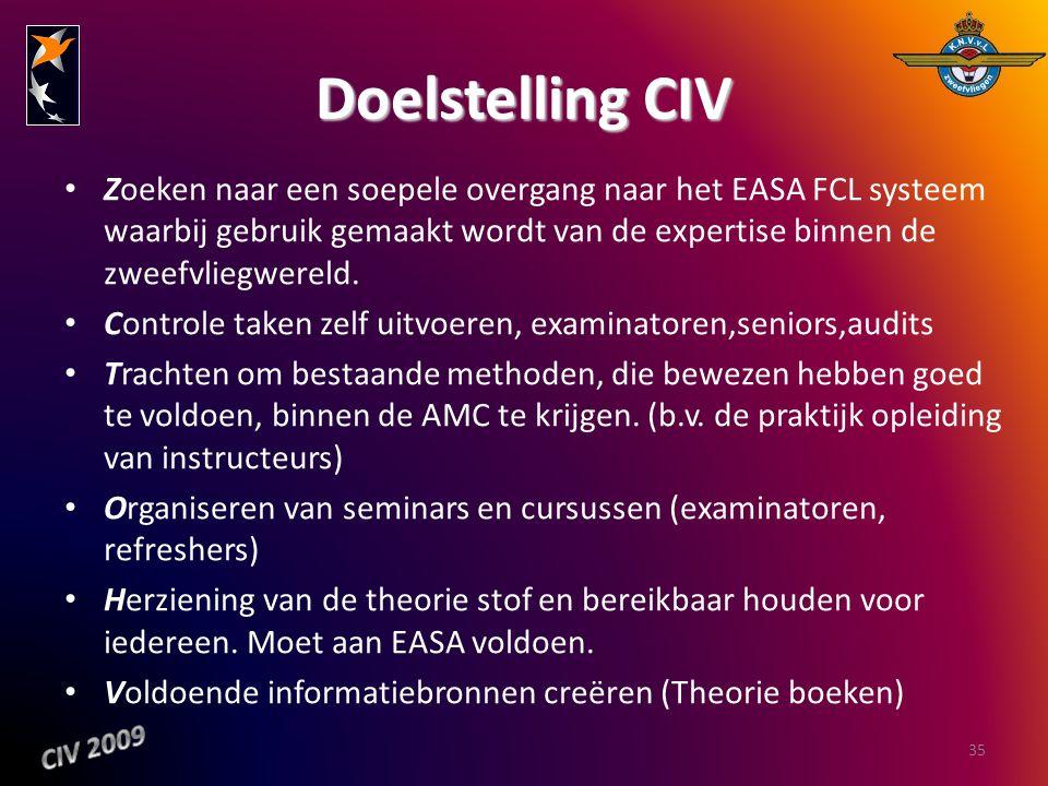 Doelstelling CIV Zoeken naar een soepele overgang naar het EASA FCL systeem waarbij gebruik gemaakt wordt van de expertise binnen de zweefvliegwereld.