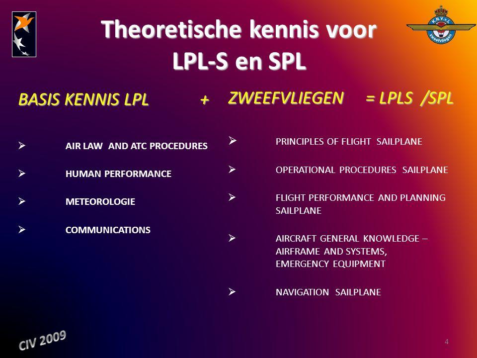 Theoretische kennis voor LPL-S en SPL BASIS KENNIS LPL +  AIR LAW AND ATC PROCEDURES  HUMAN PERFORMANCE  METEOROLOGIE  COMMUNICATIONS ZWEEFVLIEGEN