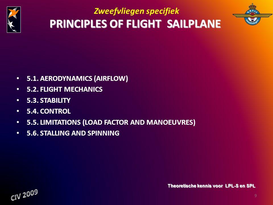 PRINCIPLES OF FLIGHT  SAILPLANE Zweefvliegen specifiek PRINCIPLES OF FLIGHT  SAILPLANE 5.1. AERODYNAMICS (AIRFLOW) 5.2. FLIGHT MECHANICS 5.3. STABIL