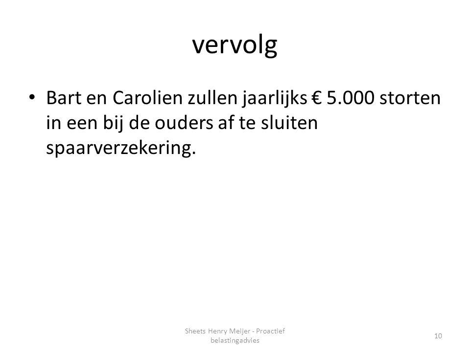 vervolg Bart en Carolien zullen jaarlijks € 5.000 storten in een bij de ouders af te sluiten spaarverzekering. 10 Sheets Henry Meijer - Proactief bela