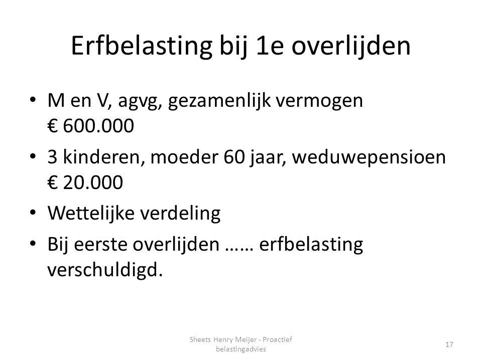 Erfbelasting bij 1e overlijden M en V, agvg, gezamenlijk vermogen € 600.000 3 kinderen, moeder 60 jaar, weduwepensioen € 20.000 Wettelijke verdeling B