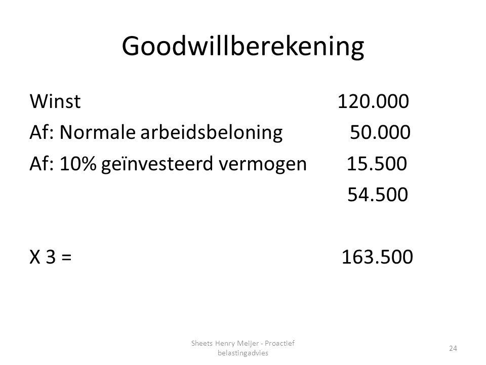 Goodwillberekening Winst 120.000 Af: Normale arbeidsbeloning 50.000 Af: 10% geïnvesteerd vermogen 15.500 54.500 X 3 = 163.500 24 Sheets Henry Meijer -