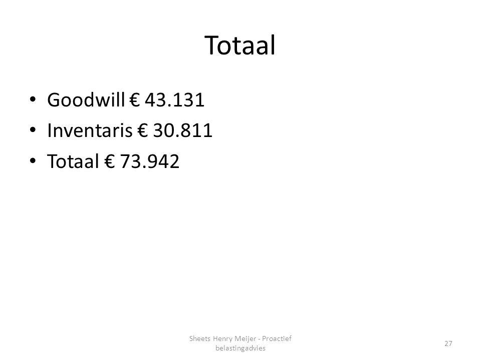 Totaal Goodwill € 43.131 Inventaris € 30.811 Totaal € 73.942 27 Sheets Henry Meijer - Proactief belastingadvies
