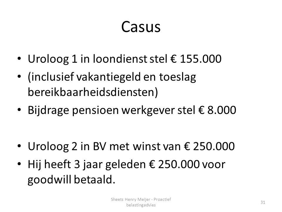 Casus Uroloog 1 in loondienst stel € 155.000 (inclusief vakantiegeld en toeslag bereikbaarheidsdiensten) Bijdrage pensioen werkgever stel € 8.000 Urol
