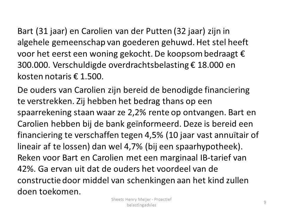 Bart (31 jaar) en Carolien van der Putten (32 jaar) zijn in algehele gemeenschap van goederen gehuwd. Het stel heeft voor het eerst een woning gekocht