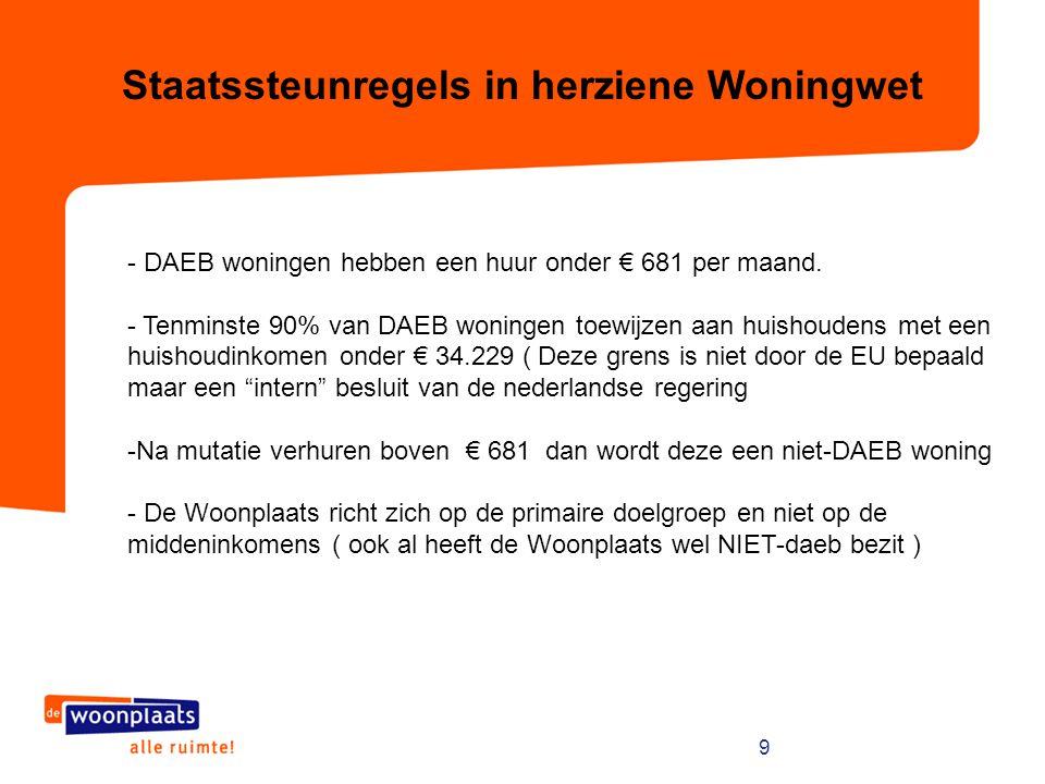 9 Staatssteunregels in herziene Woningwet - DAEB woningen hebben een huur onder € 681 per maand. - Tenminste 90% van DAEB woningen toewijzen aan huish