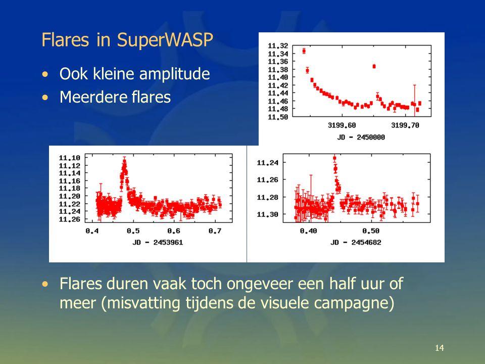 Flares in SuperWASP 14 Ook kleine amplitude Meerdere flares Flares duren vaak toch ongeveer een half uur of meer (misvatting tijdens de visuele campagne)