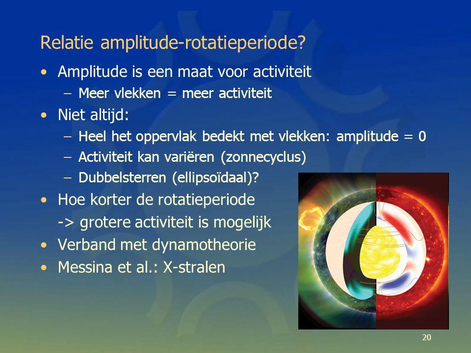 Relatie amplitude-rotatieperiode.