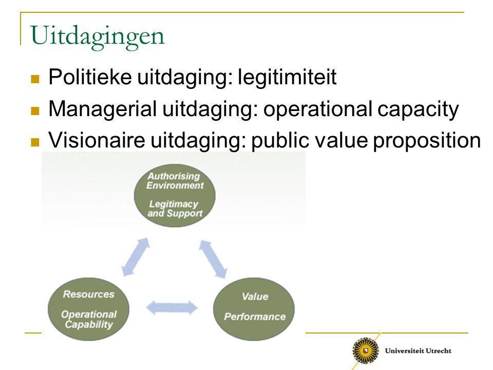 Uitdagingen Politieke uitdaging: legitimiteit Managerial uitdaging: operational capacity Visionaire uitdaging: public value proposition