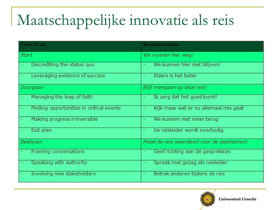 Maatschappelijke innovatie als reis Cels et al.Reismetafoor StartWe moeten hier weg! -Discrediting the status quo-We kunnen hier niet blijven! -Levera
