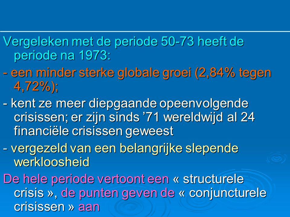 Vergeleken met de periode 50-73 heeft de periode na 1973: - een minder sterke globale groei (2,84% tegen 4,72%); - kent ze meer diepgaande opeenvolgen