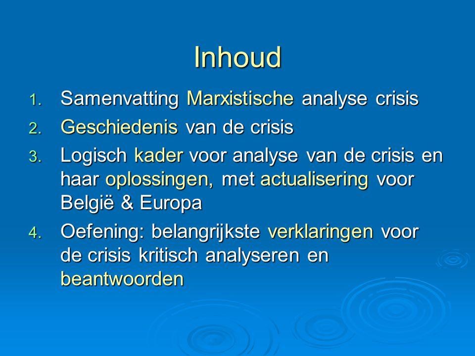 Inhoud 1. Samenvatting Marxistische analyse crisis 2. Geschiedenis van de crisis 3. Logisch kader voor analyse van de crisis en haar oplossingen, met