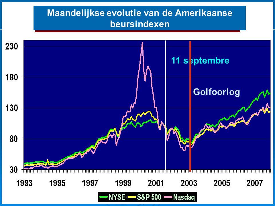 L'historique de la crise 11 septembre Golfoorlog Maandelijkse evolutie van de Amerikaanse beursindexen