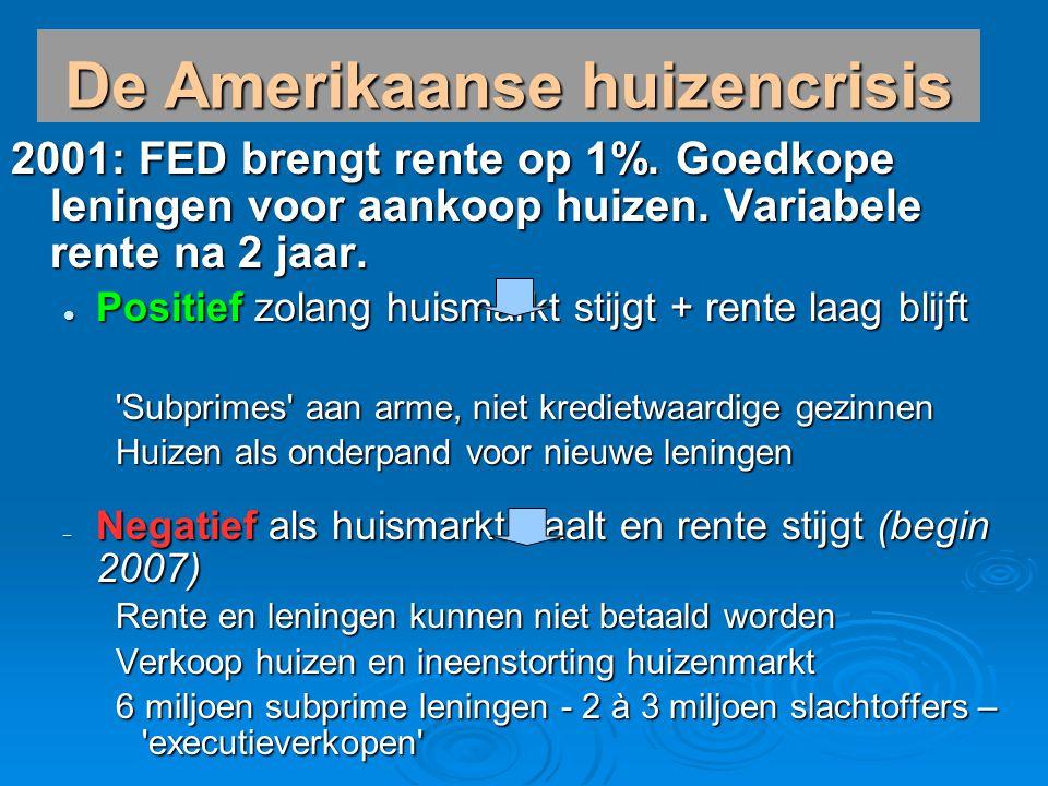 De Amerikaanse huizencrisis 2001: FED brengt rente op 1%. Goedkope leningen voor aankoop huizen. Variabele rente na 2 jaar. Positief zolang huismarkt