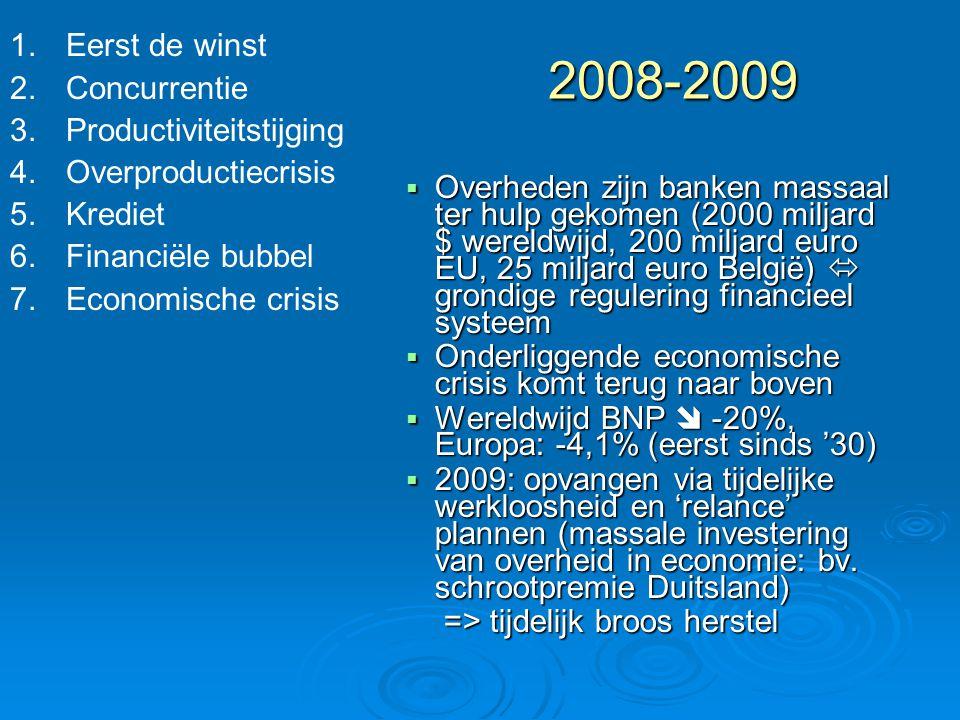 2008-2009  Overheden zijn banken massaal ter hulp gekomen (2000 miljard $ wereldwijd, 200 miljard euro EU, 25 miljard euro België)  grondige reguler