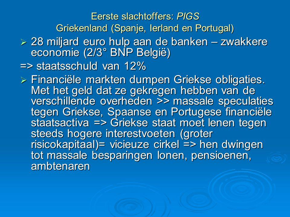 Eerste slachtoffers: PIGS Griekenland (Spanje, Ierland en Portugal)  28 miljard euro hulp aan de banken – zwakkere economie (2/3° BNP België) => staa