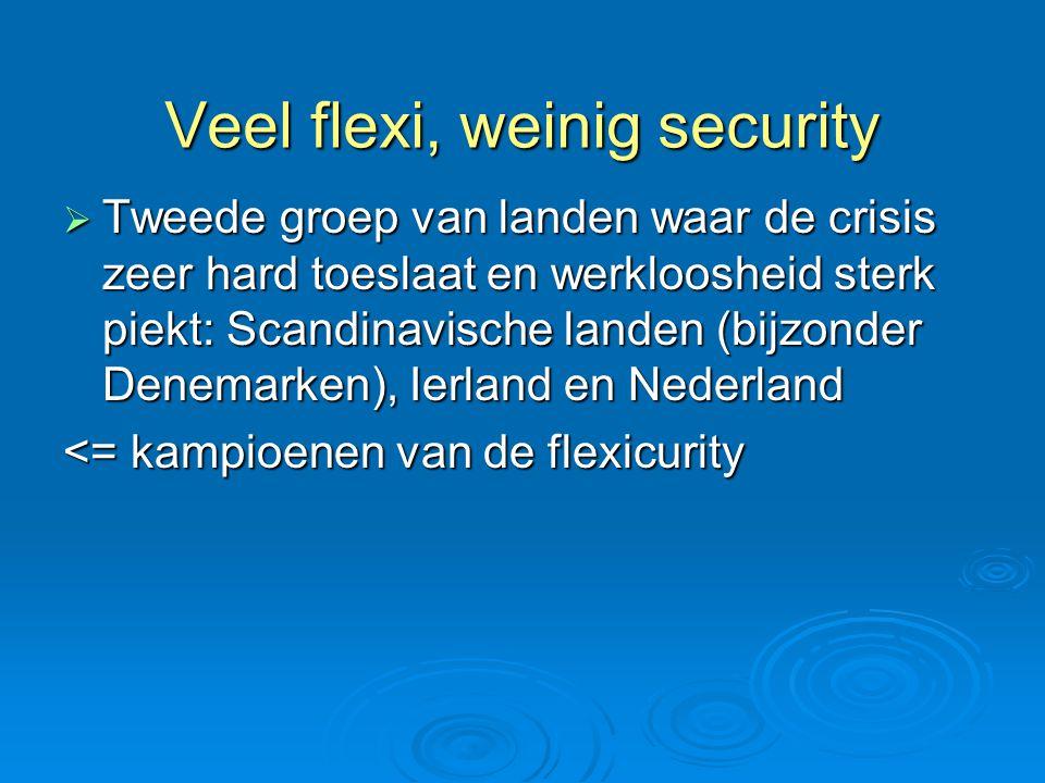 Veel flexi, weinig security  Tweede groep van landen waar de crisis zeer hard toeslaat en werkloosheid sterk piekt: Scandinavische landen (bijzonder