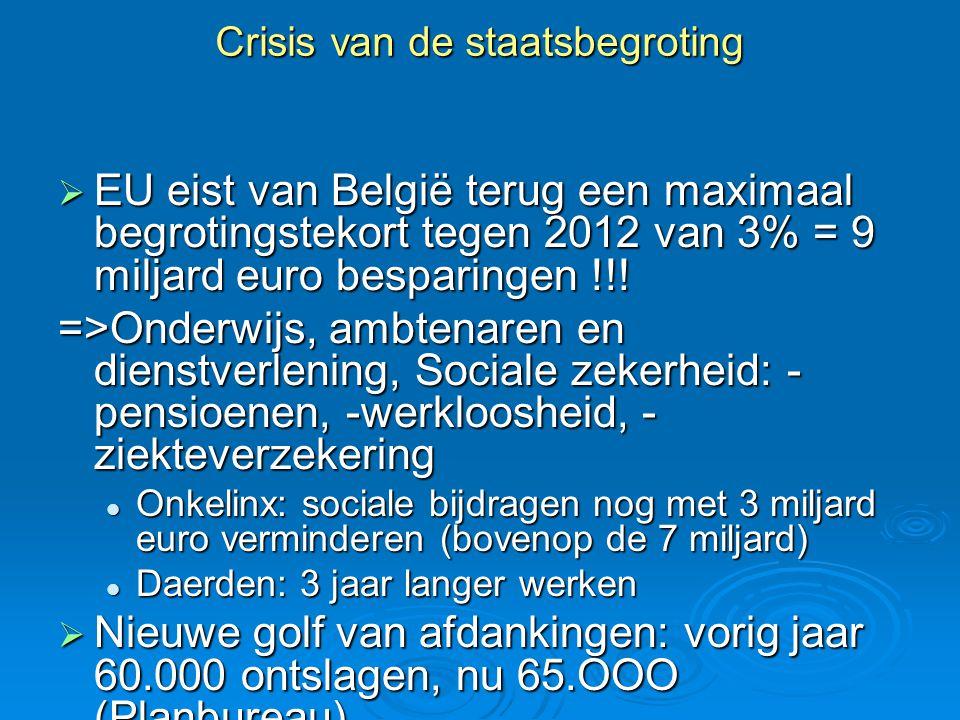 Crisis van de staatsbegroting  EU eist van België terug een maximaal begrotingstekort tegen 2012 van 3% = 9 miljard euro besparingen !!! =>Onderwijs,