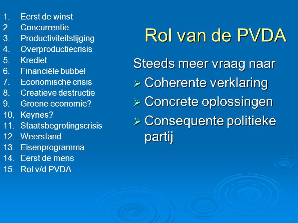 Rol van de PVDA Steeds meer vraag naar  Coherente verklaring  Concrete oplossingen  Consequente politieke partij 1.Eerst de winst 2.Concurrentie 3.