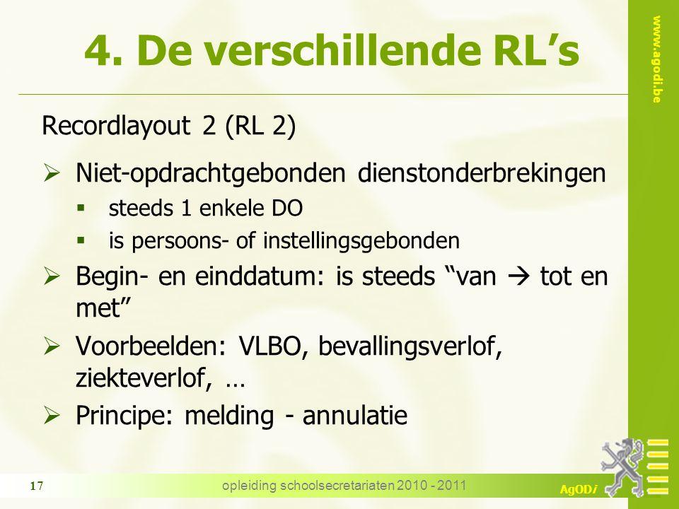 www.agodi.be AgODi opleiding schoolsecretariaten 2010 - 2011 17 4. De verschillende RL's Recordlayout 2 (RL 2)  Niet-opdrachtgebonden dienstonderbrek