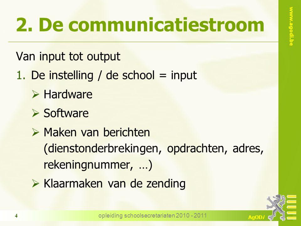 www.agodi.be AgODi opleiding schoolsecretariaten 2010 - 2011 15 4.