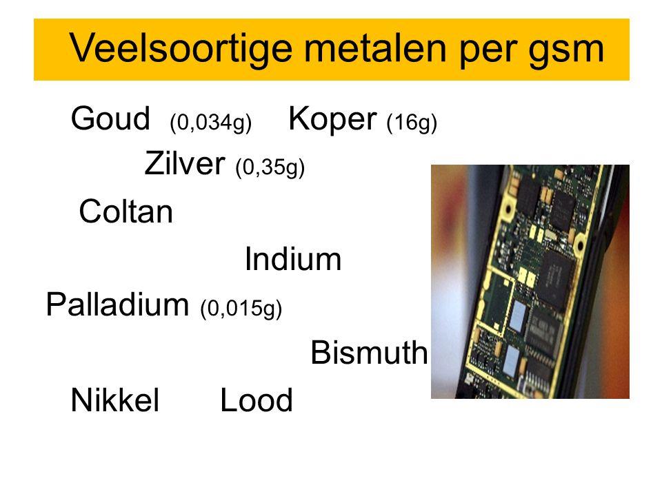 ) Goud (0,034g) Koper (16g) Zilver (0,35g) Coltan Indium Palladium (0,015g) Bismuth Nikkel Lood Veelsoortige metalen per gsm