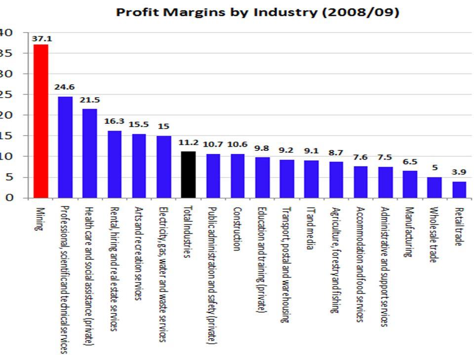 Enorme winstmarges in mijnbouwsector