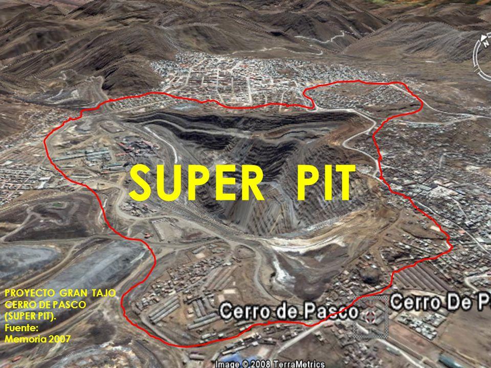 SUPER PIT PROYECTO GRAN TAJO CERRO DE PASCO (SUPER PIT). Fuente: Memoria 2007