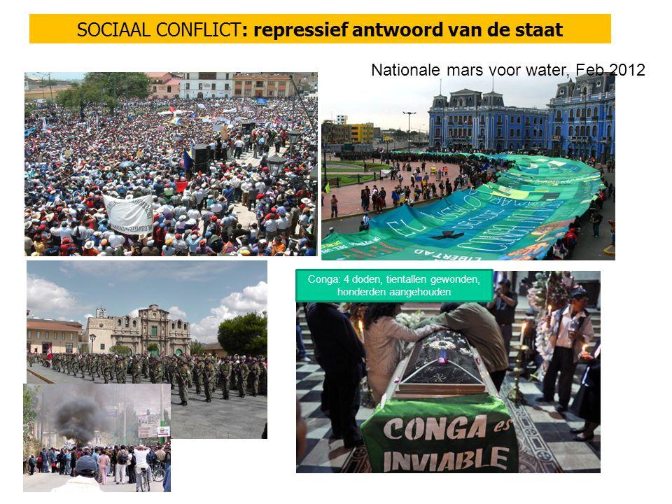 SOCIAAL CONFLICT: repressief antwoord van de staat Conga: 4 doden, tientallen gewonden, honderden aangehouden Nationale mars voor water, Feb 2012