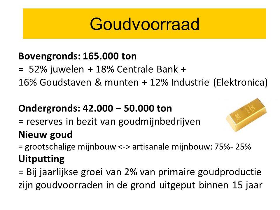 Bovengronds: 165.000 ton = 52% juwelen + 18% Centrale Bank + 16% Goudstaven & munten + 12% Industrie (Elektronica) Ondergronds: 42.000 – 50.000 ton = reserves in bezit van goudmijnbedrijven Nieuw goud = grootschalige mijnbouw artisanale mijnbouw: 75%- 25% Uitputting = Bij jaarlijkse groei van 2% van primaire goudproductie zijn goudvoorraden in de grond uitgeput binnen 15 jaar Goudvoorraad