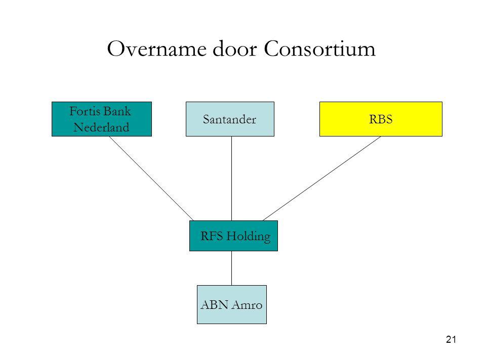 21 Overname door Consortium Fortis Bank Nederland RFS Holding Santander RBS ABN Amro