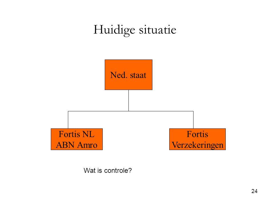 24 Huidige situatie Fortis NL ABN Amro Fortis Verzekeringen Ned. staat Wat is controle?