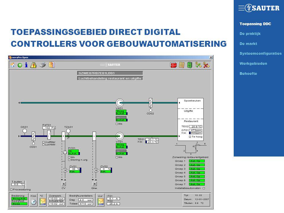TOEPASSINGSGEBIED DIRECT DIGITAL CONTROLLERS VOOR GEBOUWAUTOMATISERING SAUTER TODAY De markt Toepassing DDC Systeemconfiguraties Behoefte Werkgebieden