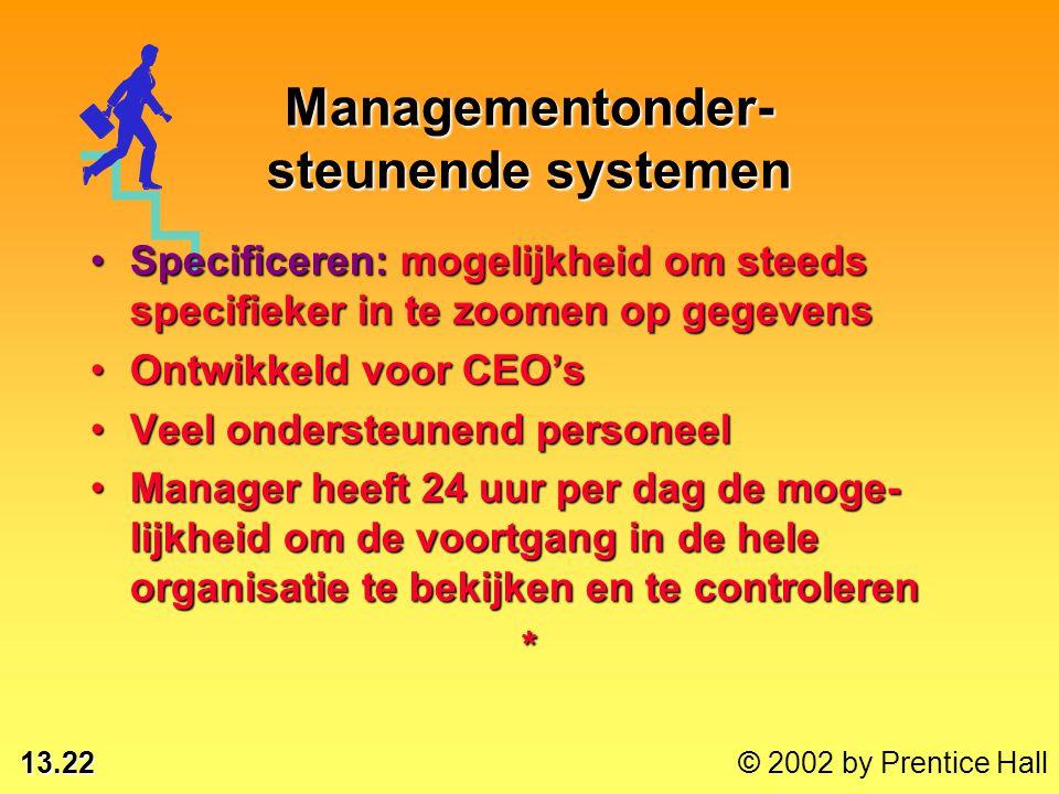 13.22 © 2002 by Prentice Hall Managementonder- steunende systemen Specificeren: mogelijkheid om steeds specifieker in te zoomen op gegevensSpecificeren: mogelijkheid om steeds specifieker in te zoomen op gegevens Ontwikkeld voor CEO'sOntwikkeld voor CEO's Veel ondersteunend personeelVeel ondersteunend personeel Manager heeft 24 uur per dag de moge- lijkheid om de voortgang in de hele organisatie te bekijken en te controlerenManager heeft 24 uur per dag de moge- lijkheid om de voortgang in de hele organisatie te bekijken en te controleren*