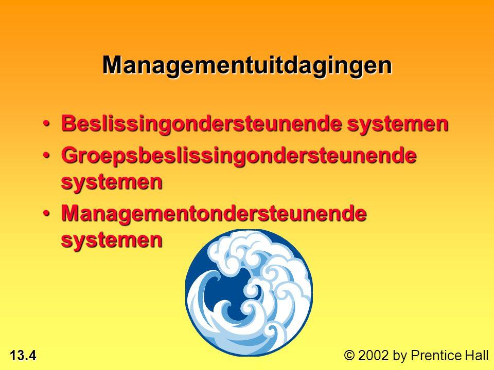 13.4 © 2002 by Prentice Hall Managementuitdagingen Beslissingondersteunende systemenBeslissingondersteunende systemen Groepsbeslissingondersteunende systemenGroepsbeslissingondersteunende systemen Managementondersteunende systemenManagementondersteunende systemen*