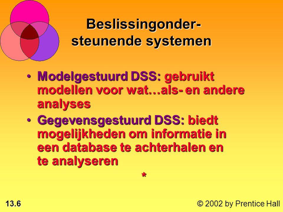 13.6 © 2002 by Prentice Hall Modelgestuurd DSS: gebruikt modellen voor wat…als- en andere analysesModelgestuurd DSS: gebruikt modellen voor wat…als- en andere analyses Gegevensgestuurd DSS: biedt mogelijkheden om informatie in een database te achterhalen en te analyserenGegevensgestuurd DSS: biedt mogelijkheden om informatie in een database te achterhalen en te analyseren* Beslissingonder- steunende systemen Beslissingonder- steunende systemen