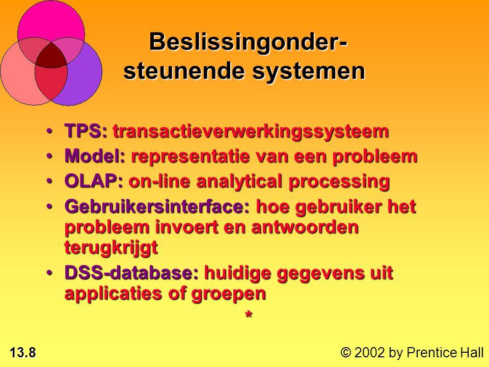 13.8 © 2002 by Prentice Hall TPS: transactieverwerkingssysteemTPS: transactieverwerkingssysteem Model: representatie van een probleemModel: representatie van een probleem OLAP: on-line analytical processingOLAP: on-line analytical processing Gebruikersinterface: hoe gebruiker het probleem invoert en antwoorden terugkrijgtGebruikersinterface: hoe gebruiker het probleem invoert en antwoorden terugkrijgt DSS-database: huidige gegevens uit applicaties of groepenDSS-database: huidige gegevens uit applicaties of groepen* Beslissingonder- steunende systemen Beslissingonder- steunende systemen