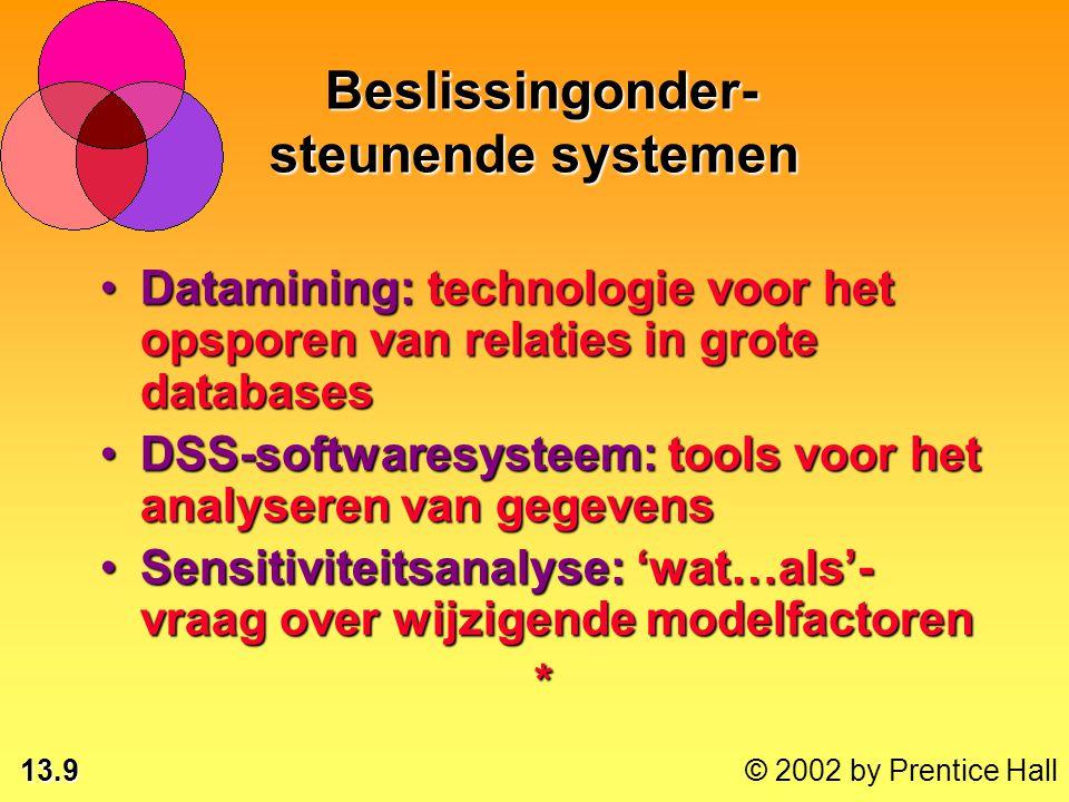 13.9 © 2002 by Prentice Hall Datamining: technologie voor het opsporen van relaties in grote databasesDatamining: technologie voor het opsporen van relaties in grote databases DSS-softwaresysteem: tools voor het analyseren van gegevensDSS-softwaresysteem: tools voor het analyseren van gegevens Sensitiviteitsanalyse: 'wat…als'- vraag over wijzigende modelfactorenSensitiviteitsanalyse: 'wat…als'- vraag over wijzigende modelfactoren* Beslissingonder- steunende systemen Beslissingonder- steunende systemen