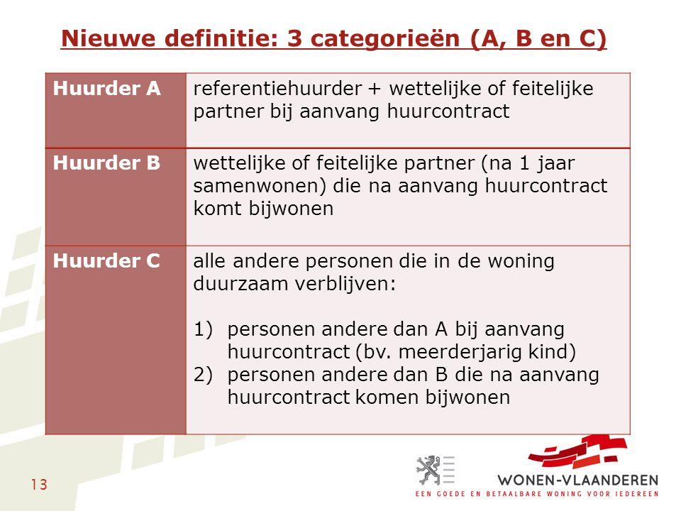 13 Nieuwe definitie: 3 categorieën (A, B en C) Huurder Areferentiehuurder + wettelijke of feitelijke partner bij aanvang huurcontract Huurder Bwetteli
