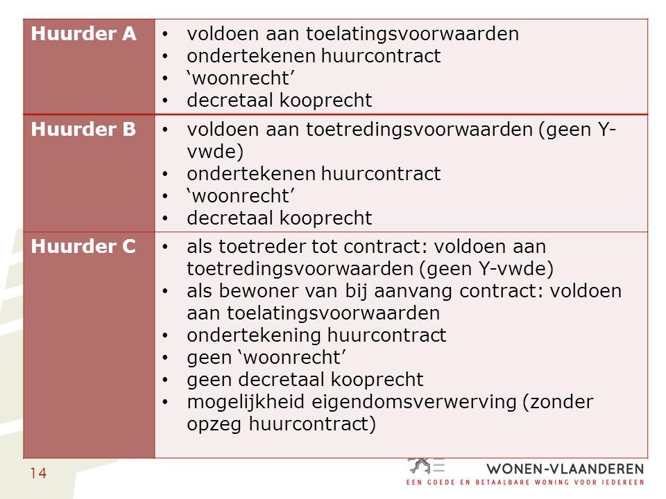 14 Huurder A voldoen aan toelatingsvoorwaarden ondertekenen huurcontract 'woonrecht' decretaal kooprecht Huurder B voldoen aan toetredingsvoorwaarden