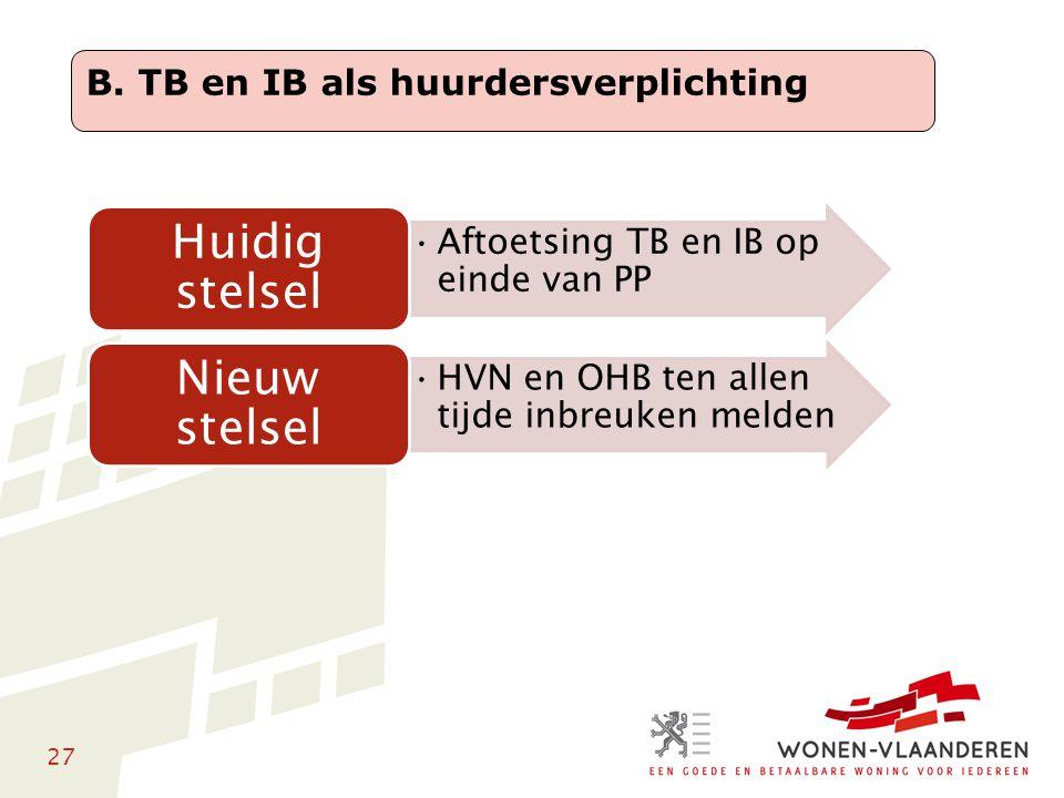 27 Aftoetsing TB en IB op einde van PP Huidig stelsel HVN en OHB ten allen tijde inbreuken melden Nieuw stelsel B. TB en IB als huurdersverplichting