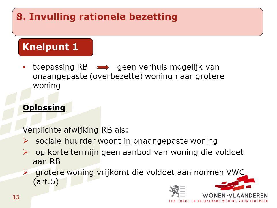 33 toepassing RB geen verhuis mogelijk van onaangepaste (overbezette) woning naar grotere woning Oplossing Verplichte afwijking RB als:  sociale huur