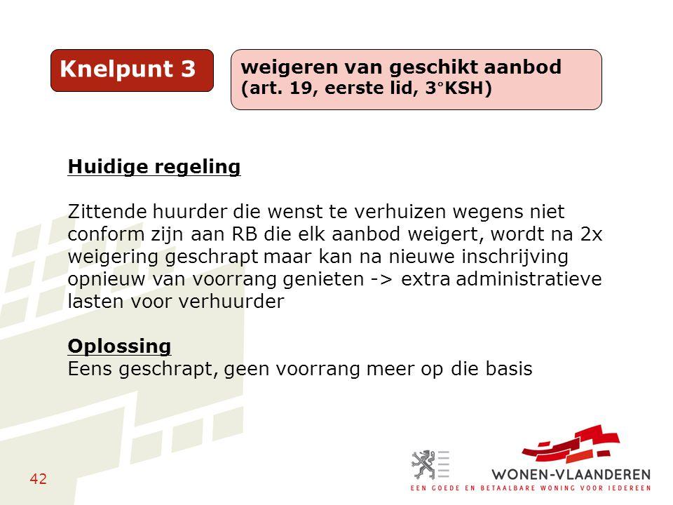 42 Knelpunt 3 weigeren van geschikt aanbod (art. 19, eerste lid, 3°KSH) Huidige regeling Zittende huurder die wenst te verhuizen wegens niet conform z