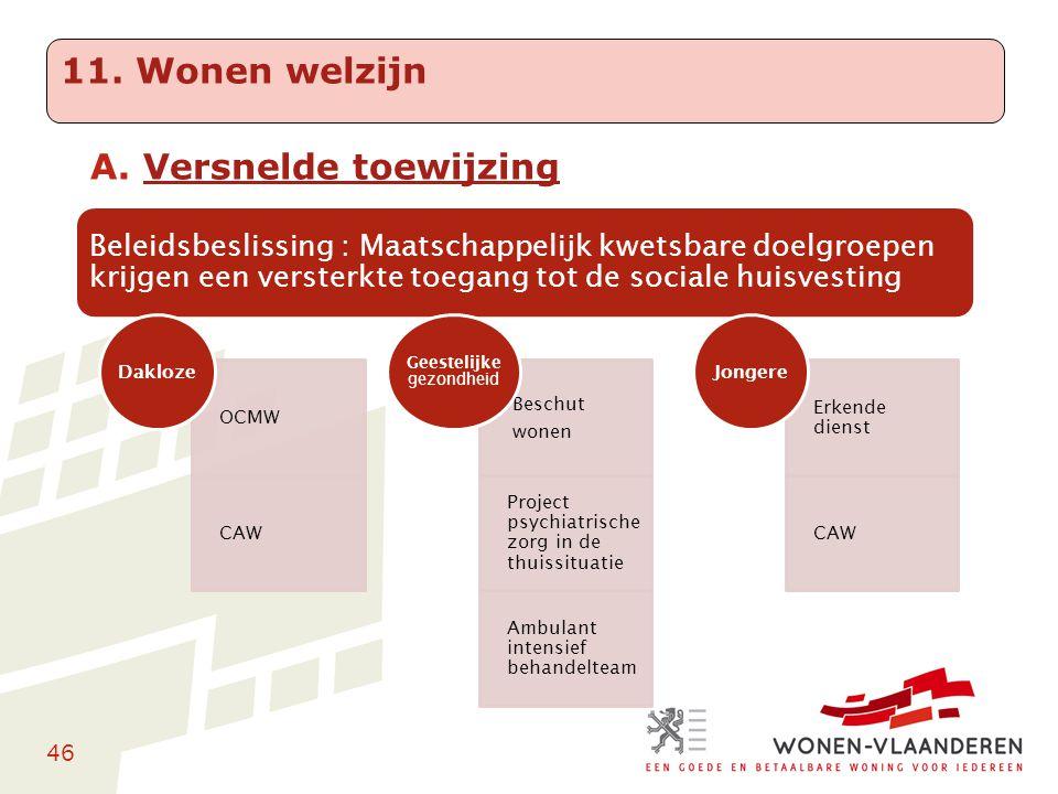 46 A.Versnelde toewijzing Beleidsbeslissing : Maatschappelijk kwetsbare doelgroepen krijgen een versterkte toegang tot de sociale huisvesting OCMW CAW