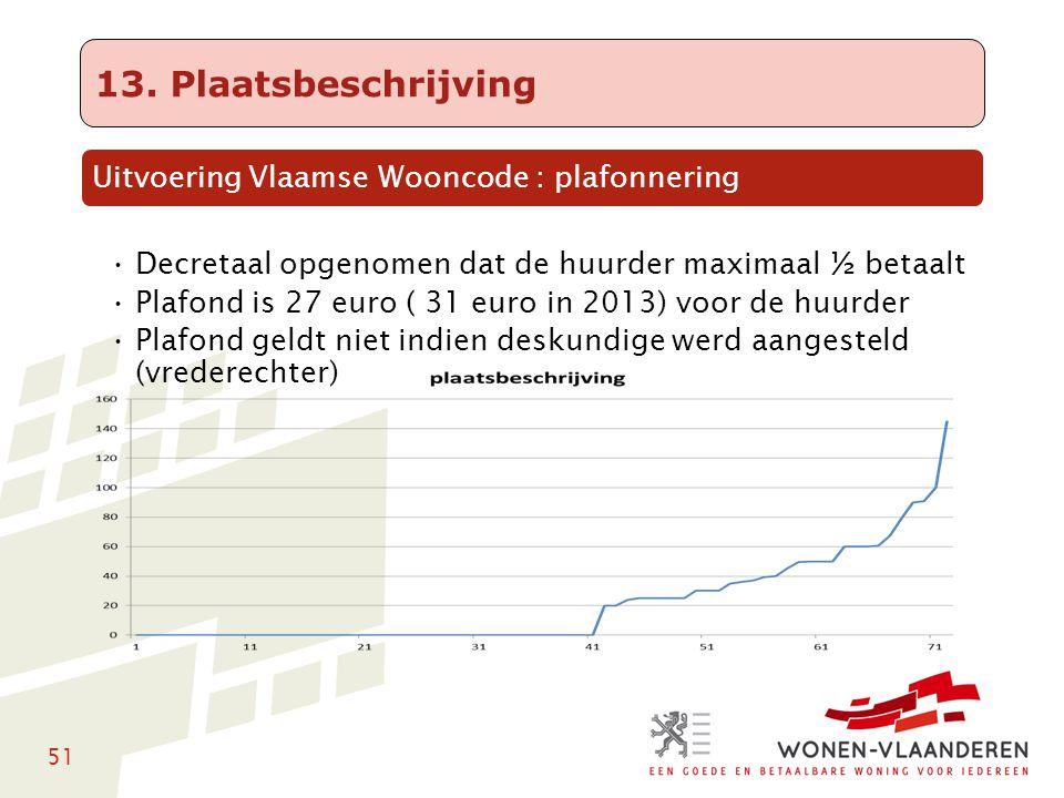 51 Uitvoering Vlaamse Wooncode : plafonnering Decretaal opgenomen dat de huurder maximaal ½ betaalt Plafond is 27 euro ( 31 euro in 2013) voor de huur