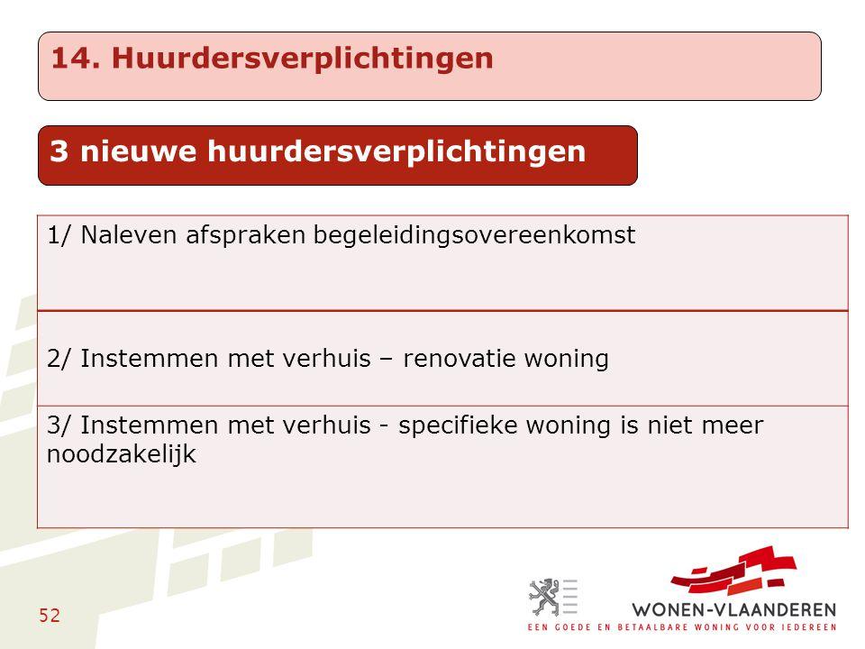 52 3 nieuwe huurdersverplichtingen 1/ Naleven afspraken begeleidingsovereenkomst 2/ Instemmen met verhuis – renovatie woning 3/ Instemmen met verhuis