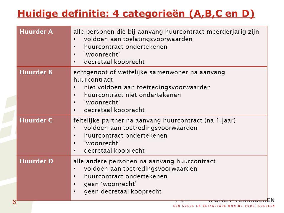 6 Huidige definitie: 4 categorieën (A,B,C en D) Huurder A alle personen die bij aanvang huurcontract meerderjarig zijn voldoen aan toelatingsvoorwaard