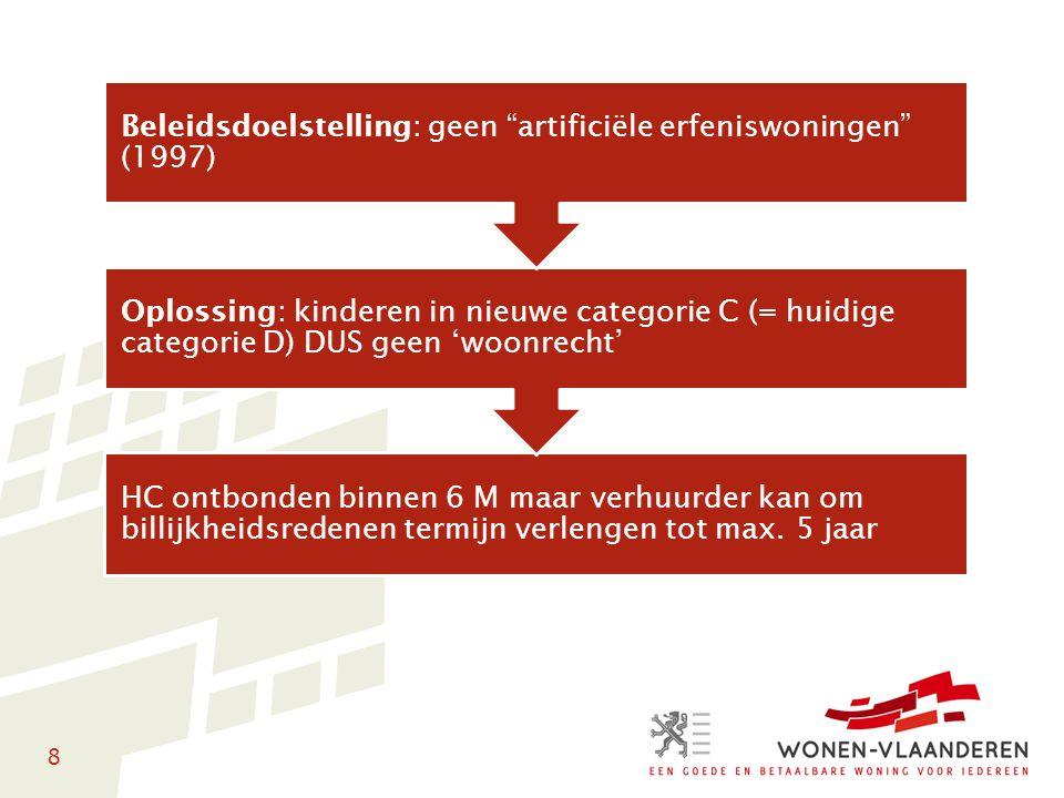 8 HC ontbonden binnen 6 M maar verhuurder kan om billijkheidsredenen termijn verlengen tot max. 5 jaar Oplossing: kinderen in nieuwe categorie C (= hu
